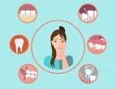 Inforgraphic: Những điều cần biết về răng khôn