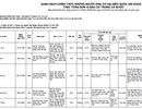Danh sách 870 ứng viên đại biểu Quốc hội khóa XIV