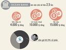 [Infographics] - Toàn cảnh đại án Hà Văn Thắm và đồng phạm