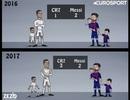 Góc biếm họa: C.Ronaldo vượt Messi bằng được
