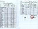 Nam Định: Công bố điểm trúng tuyển đợt 1 và chỉ tiêu đợt 2 vào lớp 10 THPT