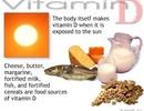 Những bệnh lý liên quan với vitamin D