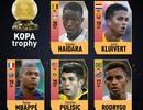 10 đề cử Quả bóng vàng U21: Mbappe không có đối thủ