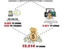 Những chuyện ngoài hồ sơ chuyên án đánh bạc nghìn tỷ xuyên quốc gia