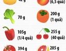 Bạn cần nạp bao nhiêu vitamin mỗi ngày để cơ thể được cung cấp đầy đủ chất?