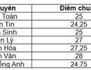 Trường chuyên ĐH Sư phạm Hà Nội lấy điểm chuẩn cao nhất là 28