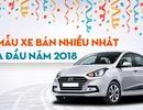 Top 10 mẫu xe bán nhiều nhất nửa đầu năm 2018