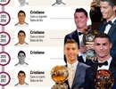 """Real Madrid """"sạch bóng"""" Quả bóng vàng trong đội hình"""