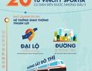 20 phút di chuyển từ Vincity Sportia cư dân đến được những đâu?
