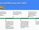 ĐH Quốc gia Hà Nội xây dựng phát triển theo mô hình đại học số