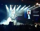 Oppo F11 Pro chính thức ra mắt, giá 8,5 triệu đồng