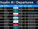 Từ 1/7, sân bay Tân Sơn Nhất ngừng phát thanh thông tin chuyến bay