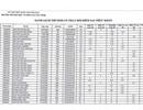 58 bài thi phúc khảo THPT quốc gia tăng từ 0 lên 8,5 điểm: Bộ Giáo dục nói gì?