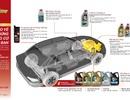 Làm thế nào để tiết kiệm chi phí bảo dưỡng ô tô?