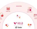 Velo đưa blockchain vào ứng dụng thực tiễn cho ngành tài chính trên toàn châu Á