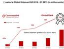 Realme xếp hạng 07 trong Top thương hiệu smartphone tăng trưởng nhanh nhất thế giới