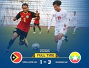 Vượt qua U22 Timor Leste, U22 Myanmar dẫn đầu bảng A