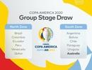 Argentina cùng bảng với Chile, Uruguay ở Copa America 2020