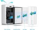 Máy lọc không khí có lọc được bụi mịn PM2.5 như quảng cáo?