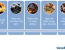 Sản phẩm phái sinh hàng hóa VietinBank: Công cụ đắc lực cho doanh nghiệp