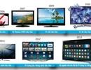 Giải mã 7 năm dẫn đầu thế giới của TV Samsung