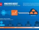 Intel giới thiệu một kiến trúc tham chiếu trên nền tảng IoT thế hệ 2