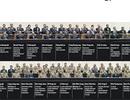 """Mổ xẻ """"cuộc cách mạng"""" bộ máy cầm quyền của Triều Tiên"""