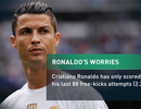 Hiệu suất sút phạt kém cỏi của C.Ronaldo