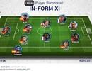 Đội hình tiêu biểu loạt trận đầu Euro 2016: Bất ngờ với C.Ronaldo