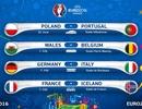 Xác định 4 cặp đấu ở vòng tứ kết Euro 2016
