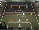 Đội hình vĩ đại nhất lịch sử của cố huyền thoại Johan Cruyff