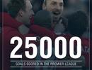 Ibrahimovic đi vào lịch sử Premier League