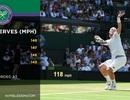 Các tay vợt đối mặt thế nào với cú phát bóng 240km/giờ?