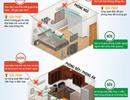 [Infographics] Mẹo lắp điều hoà tốt cho sức khoẻ