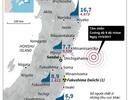 [ĐỒ HOẠ] Nhìn lại 4 năm thảm họa sóng thần ở Nhật Bản