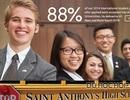 25/01: Hợp Điểm báo cáo du học Mỹ bậc Trung học phổ thông tại New York