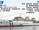 Đài Loan điều tàu tuần tra lớn nhất tới đảo Ba Bình
