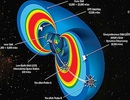Bí ẩn chưa lời giải về vòng bức xạ quanh Trái Đất