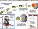 Cứu Trái đất: Gài bom nguyên tử phá tiểu hành tinh