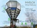 Tua bin gió hình phễu cho năng lượng gấp 6 lần thiết kế truyền thống