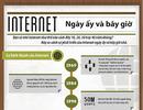 [Infographic] Internet - Ngày ấy và bây giờ