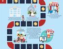 Cả thế giới tiêu dùng trong Vingroup Card
