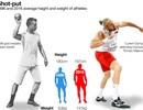 Hình thể của Usain Bolt và VĐV hiện đại thay đổi như thế nào tại Olympic?