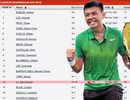 Tay vợt trẻ Lý Hoàng Nam lọt tốp 15 thế giới