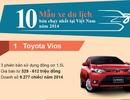 10 mẫu xe du lịch bán chạy nhất Việt Nam năm 2014