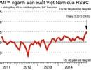 Điều kiện sản xuất Việt Nam tăng cao kỷ lục!