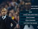 Các cầu thủ Bayern Munich mất niềm tin vào Guardiola