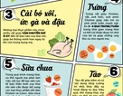 Top thực phẩm nuôi dưỡng trí thông minh của trẻ từ trong bụng mẹ