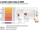 5 thành phố an toàn nhất thế giới