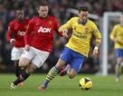 Lịch xem tường thuật trực tiếp bóng đá châu Âu cuối tuần